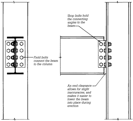 Details of Steel Framing | Construction 53