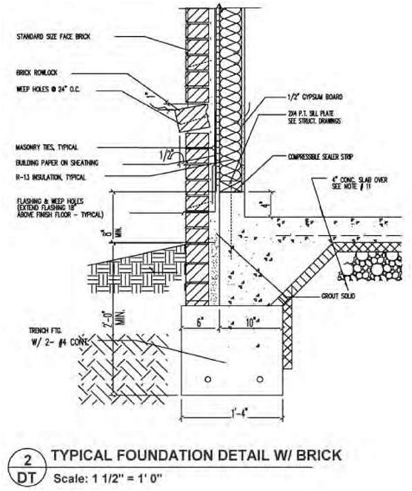 Blueprints and construction drawings a universal language figure 29a autocad drawing showing a typical foundationwall section detail for a new residence malvernweather