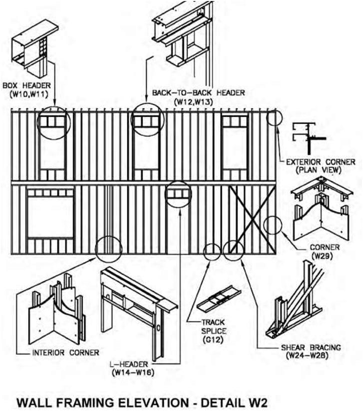 blueprint types of views construction 53 Mechanical Drawing Types figure 5 17c an ex le of the use of isometric drawings in architecture and engineering source north american steel framing alliance