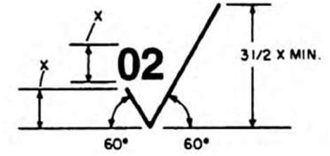 082711 0213 Understandi10 Blueprint   Understanding Industrial Blueprints