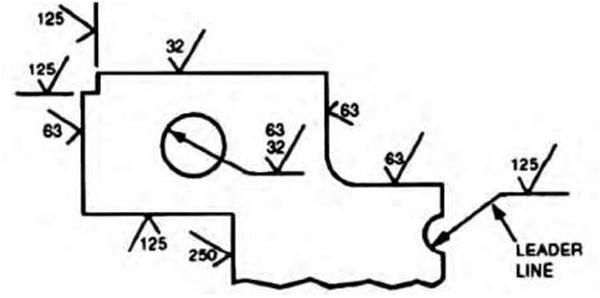 082711 0213 Understandi11 Blueprint   Understanding Industrial Blueprints