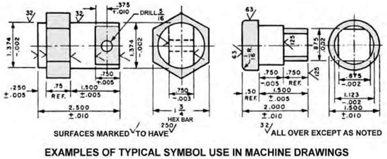 Machining Symbols Blueprint Meaning Free Download Oasis Dl Co