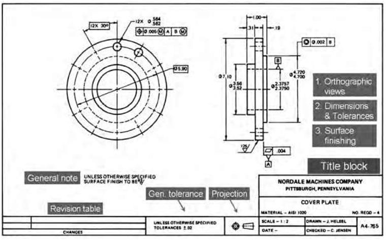 Blueprint understanding industrial blueprints construction 53 dimensions tolerances malvernweather Choice Image
