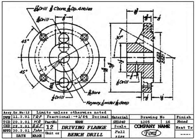 Blueprint the meaning of symbols construction 53 blueprint understanding industrial blueprints malvernweather Images