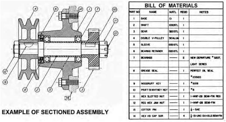 Blueprint Understanding Industrial Blueprints Construction 53