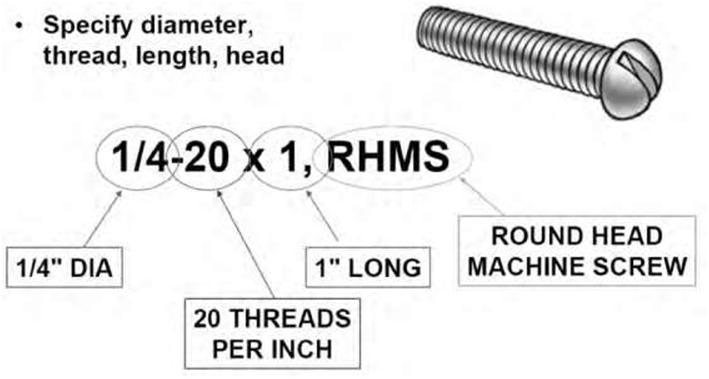 082711 0213 Understandi21 Blueprint   Understanding Industrial Blueprints
