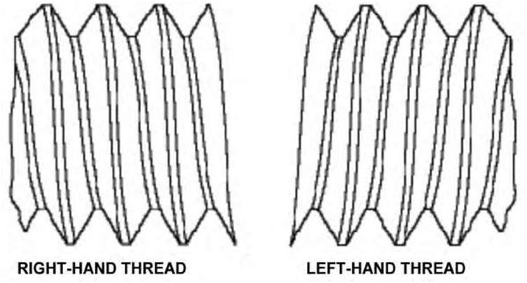 082711 0213 Understandi22 Blueprint   Understanding Industrial Blueprints