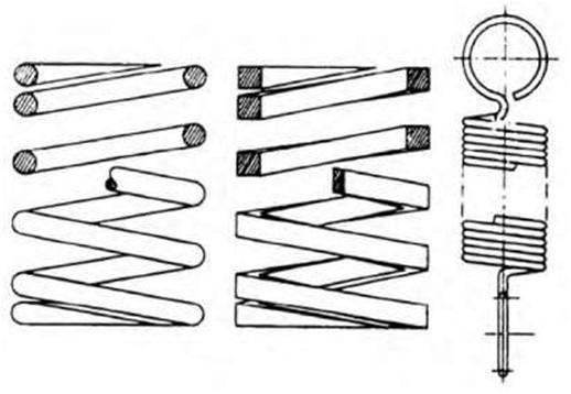 082711 0213 Understandi28 Blueprint   Understanding Industrial Blueprints