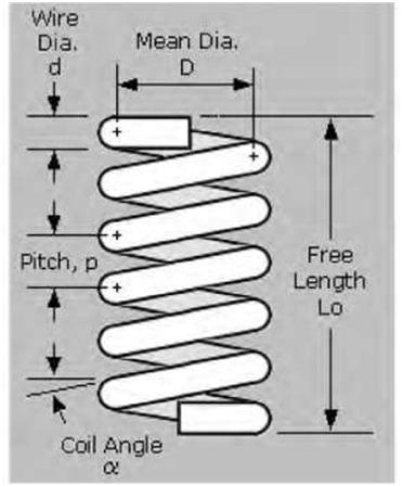 082711 0213 Understandi29 Blueprint   Understanding Industrial Blueprints