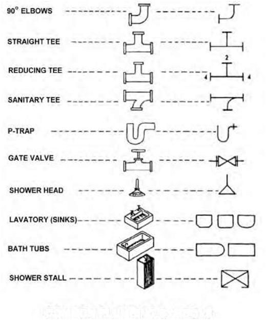 Blueprint The Meaning Of Symbols Construction 53