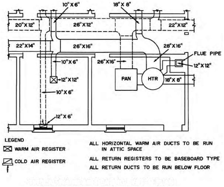 TYPICAL WARM-AIR HEATING SYSTEM PLAN