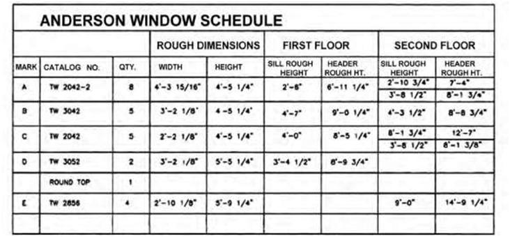 Door schedule definition style manager classifications for Schedule of doors and windows sample