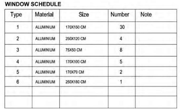Blueprint understanding schedules construction 53 figure 95c a type of window schedule malvernweather Gallery