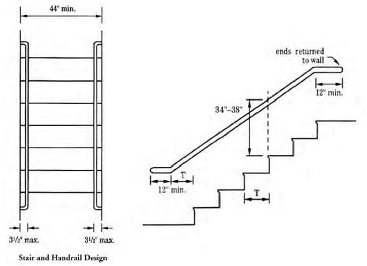 Similiar Ada Stair Railing Code Keywords