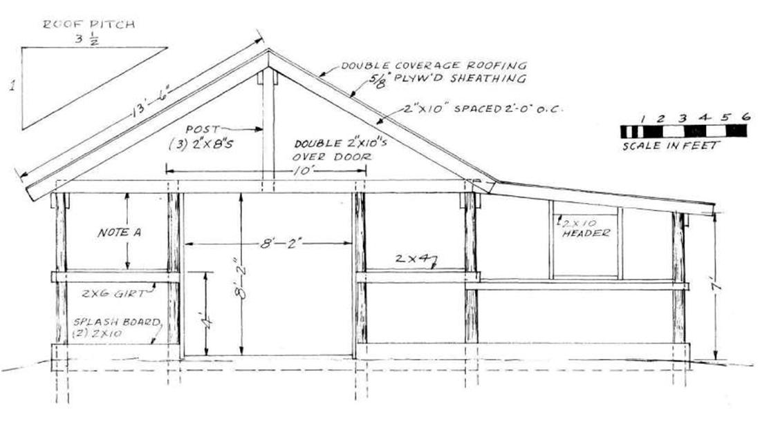 Sy sheds build wooden shed jokes and notes here for How to build a pole barn plans for free