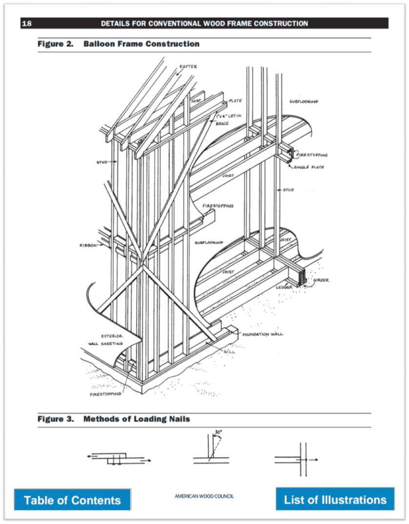 Balloon Frame Construction | Construction 53